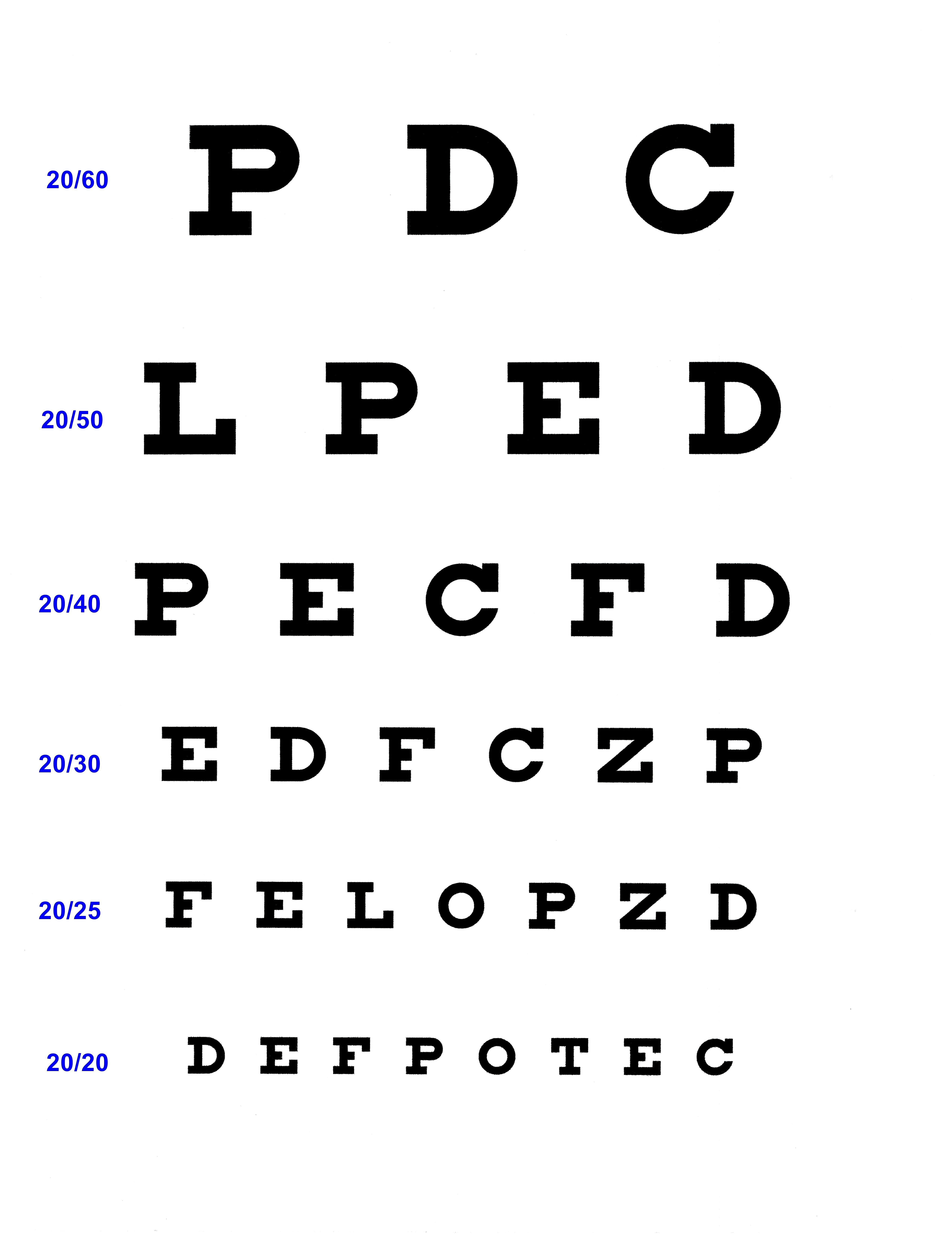 E EYECHART Middle Page