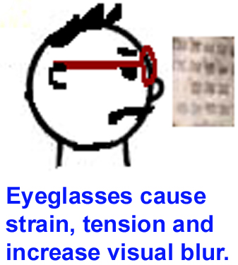 Eyeglasses cause and increase blurry vision, impaired eye health