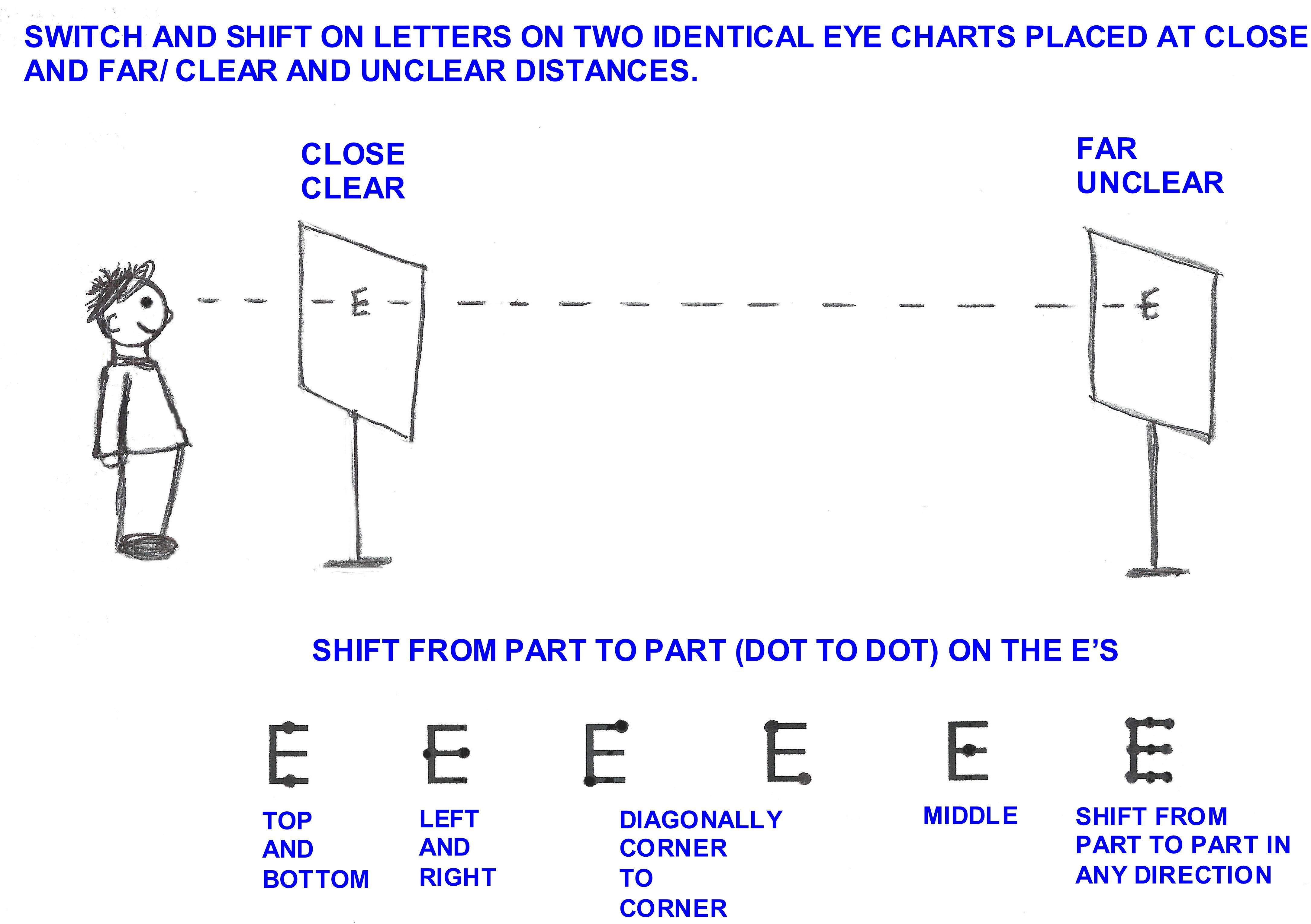Shift, Switch Close and Far on Two Identical Eyecharts