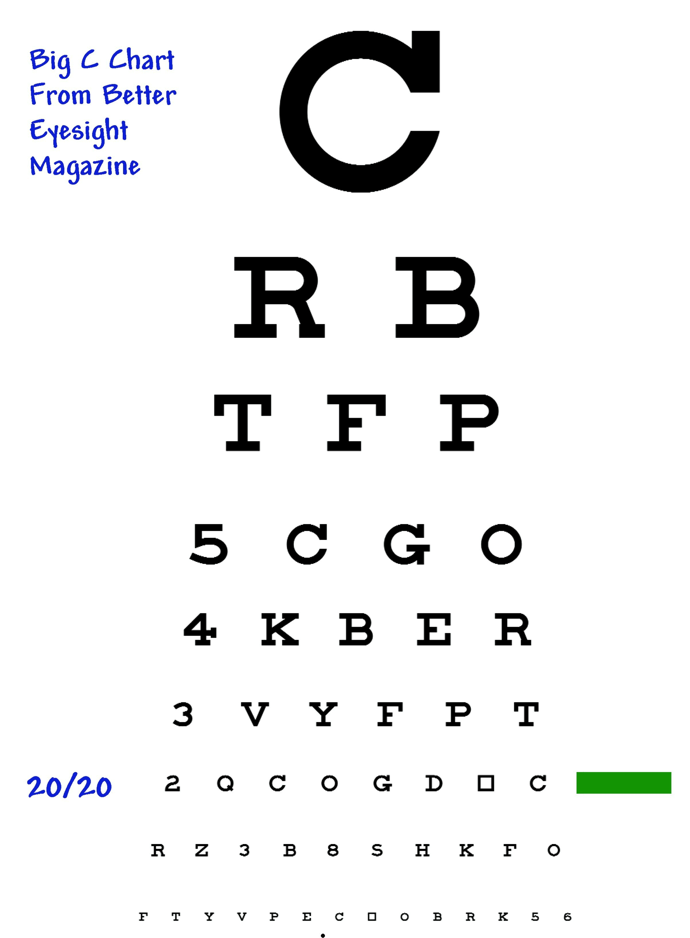 Big C Eyechart used in Ophthalmologist Bates New York City Clinic