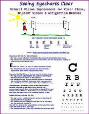 Seeing Eyecharts Clear-Natural Vision Improvement for Clear Close, Distant Vision and Astigmatism Removal