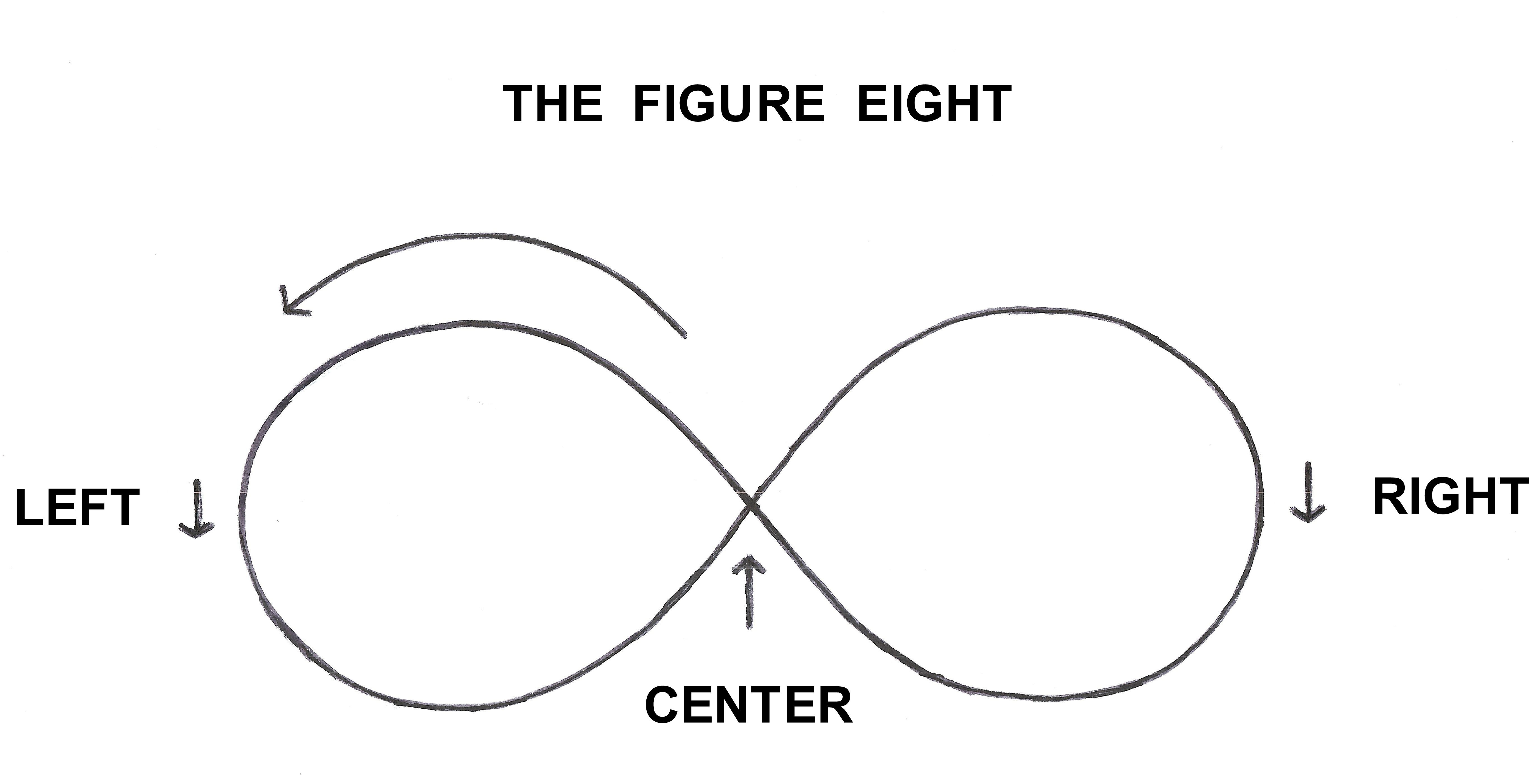THE FIGURE EIGHT (Infinity Swing)