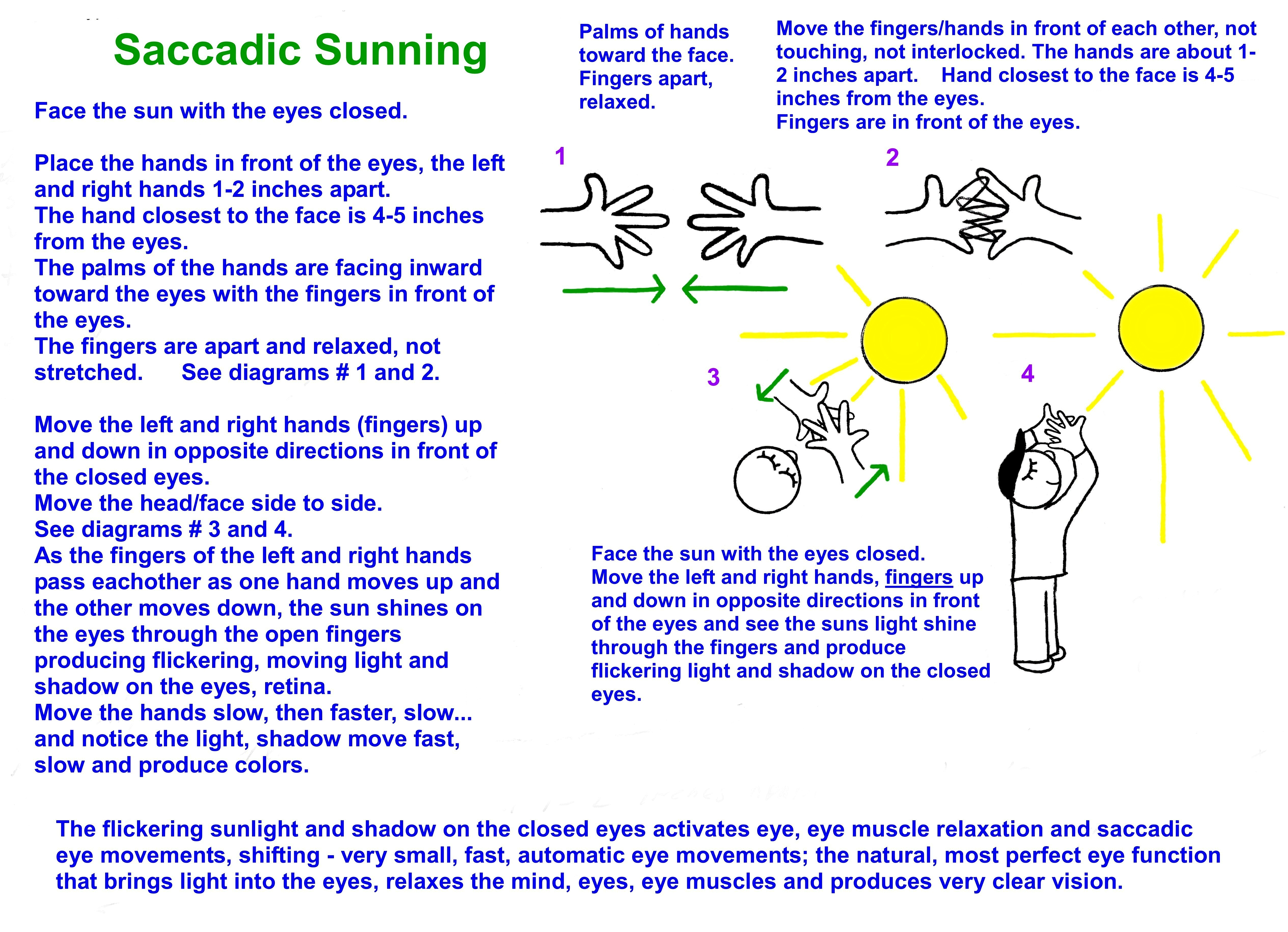 Saccadic Sunning directions